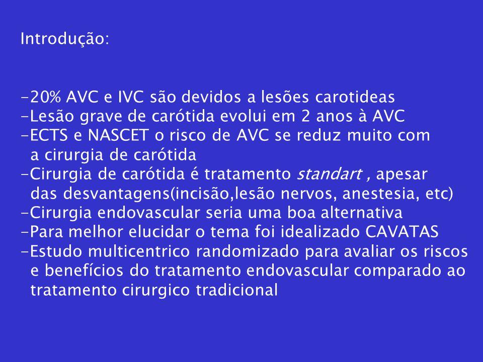 Introdução: 20% AVC e IVC são devidos a lesões carotideas. Lesão grave de carótida evolui em 2 anos à AVC.