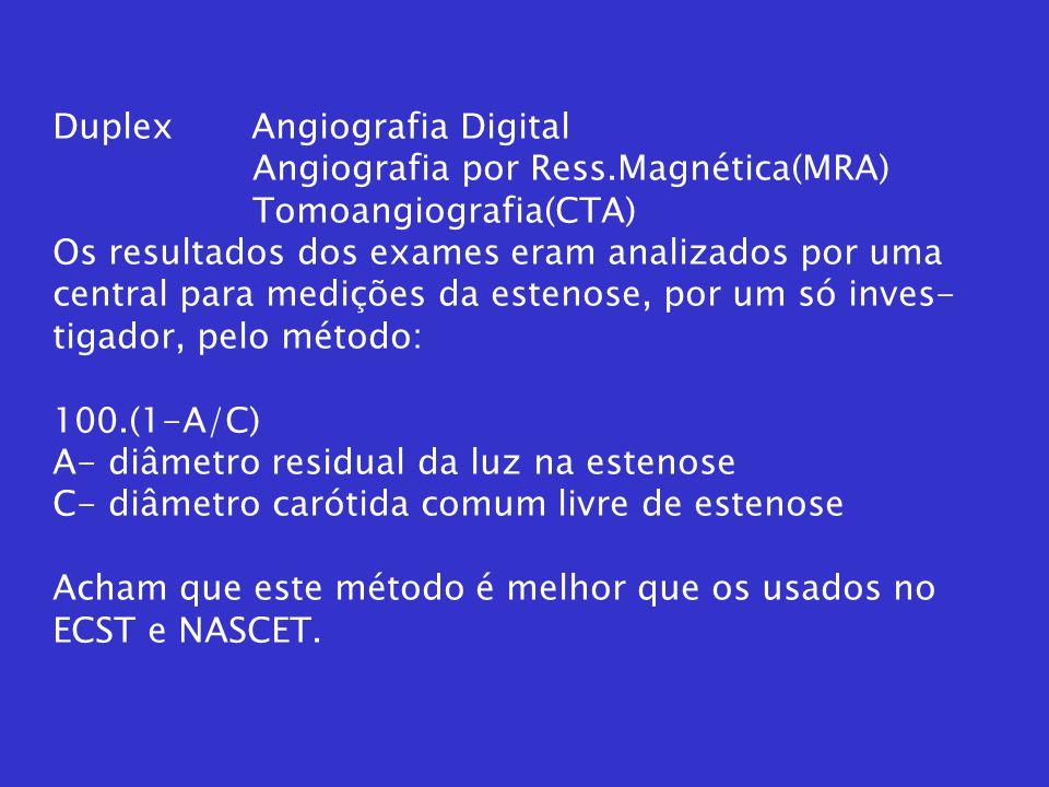Duplex Angiografia Digital