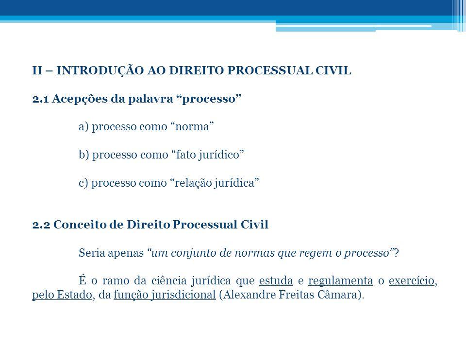 II – INTRODUÇÃO AO DIREITO PROCESSUAL CIVIL
