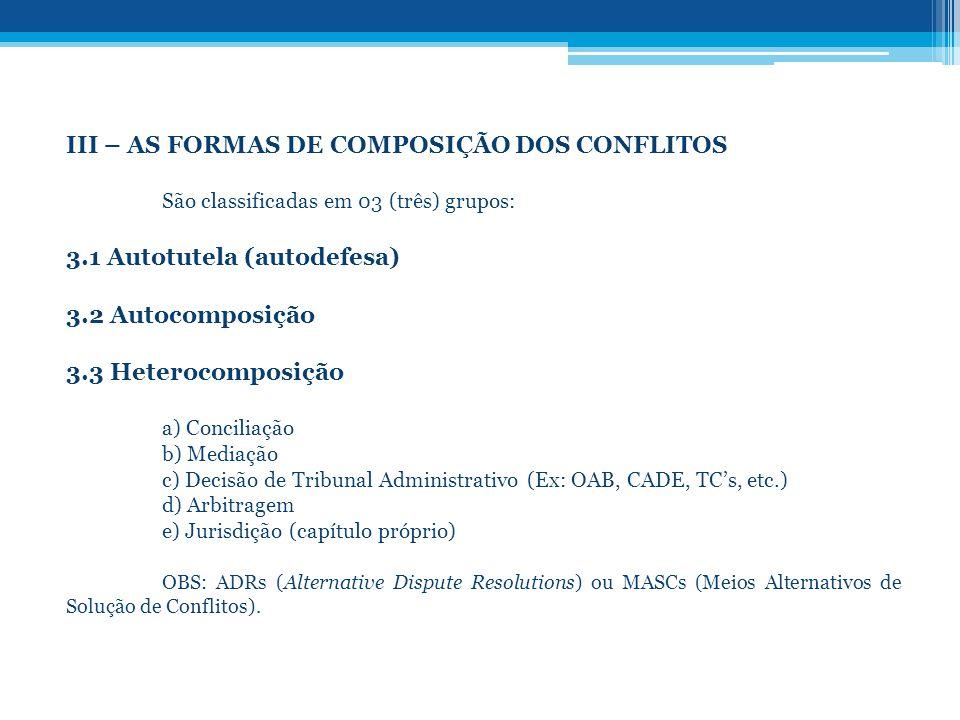 III – AS FORMAS DE COMPOSIÇÃO DOS CONFLITOS