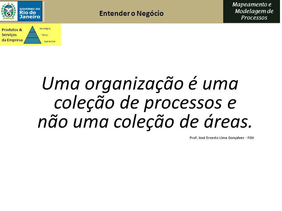 Uma organização é uma coleção de processos e não uma coleção de áreas.