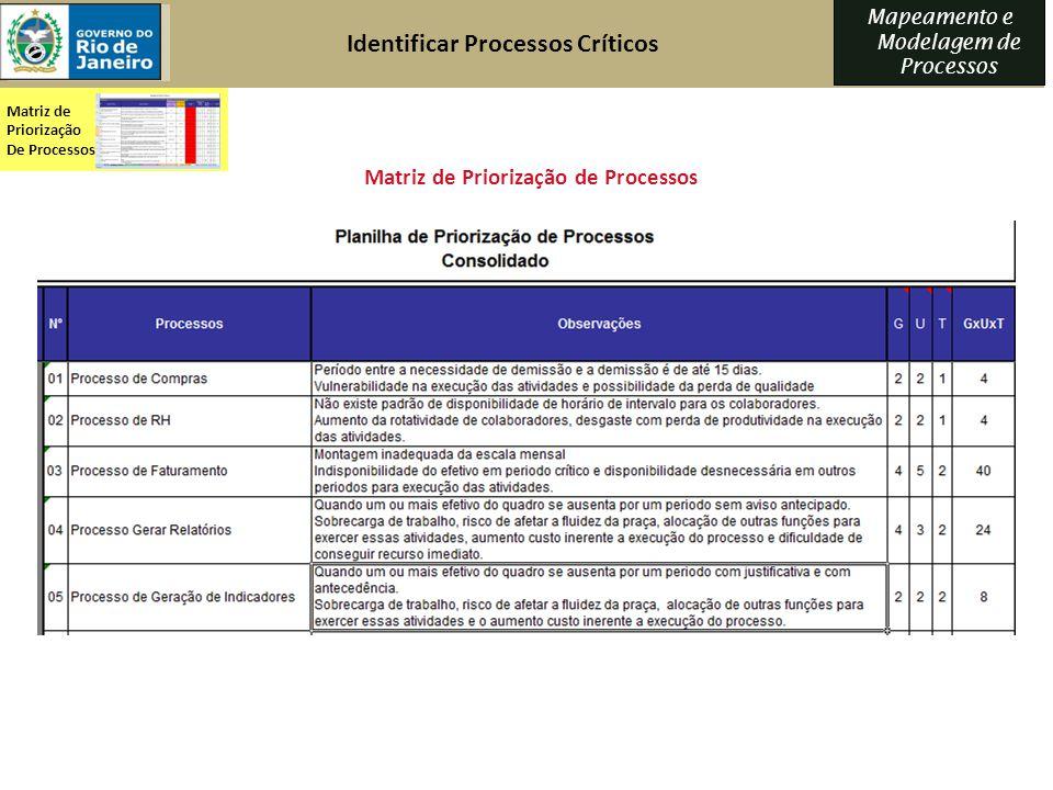 Matriz de Priorização de Processos
