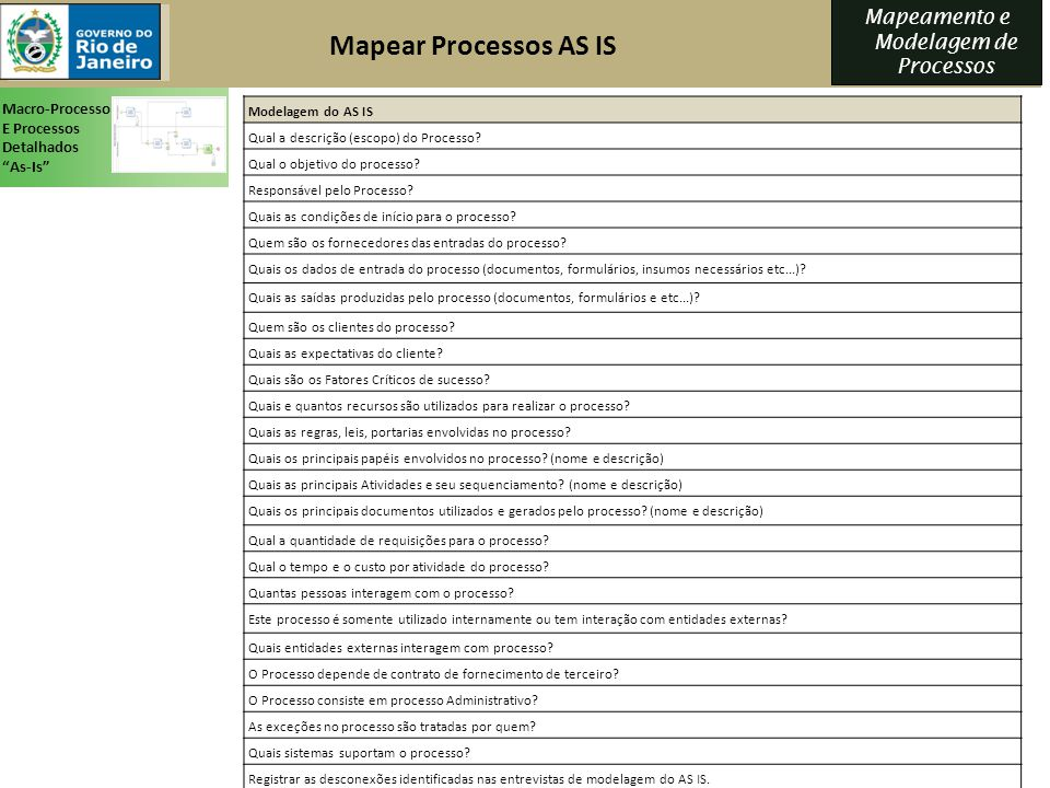 Mapear Processos AS IS Macro-Processo E Processos Detalhados As-Is