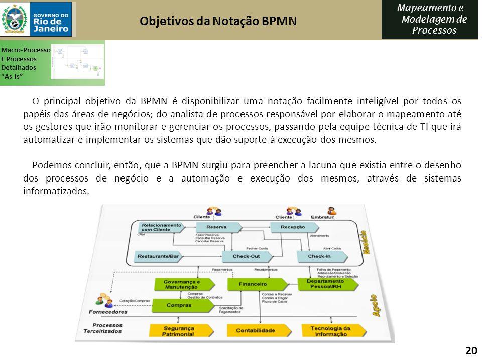 Objetivos da Notação BPMN