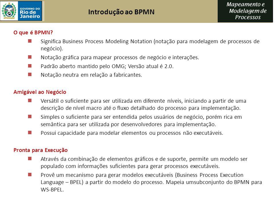 Introdução ao BPMN O que é BPMN