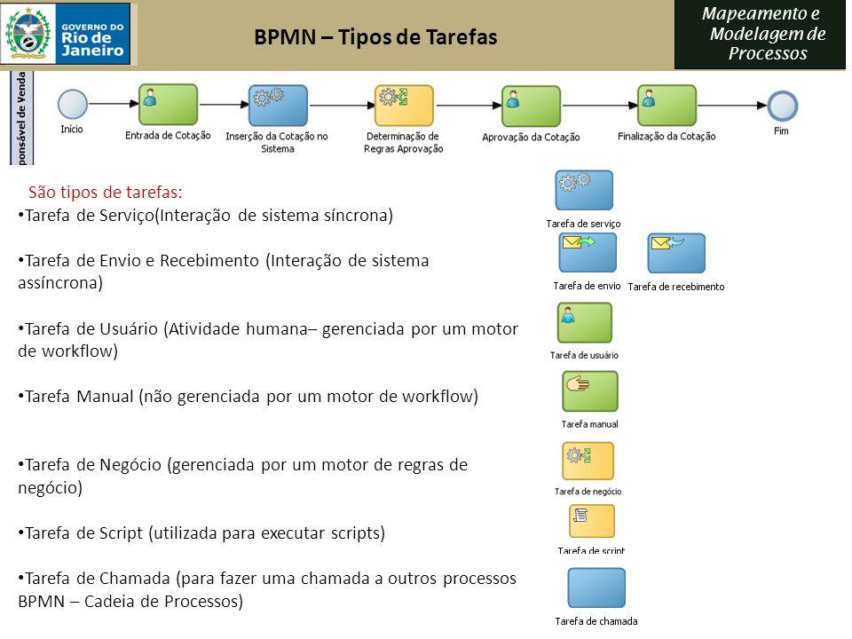 BPMN – Tipos de Tarefas São tipos de tarefas: