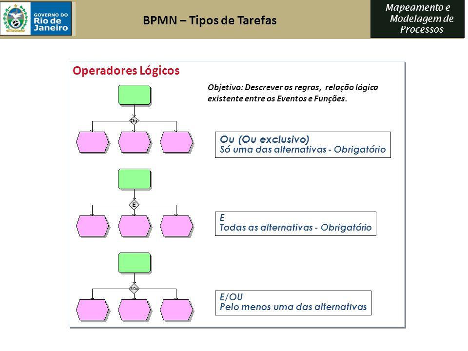 BPMN – Tipos de Tarefas Operadores Lógicos Ou (Ou exclusivo)