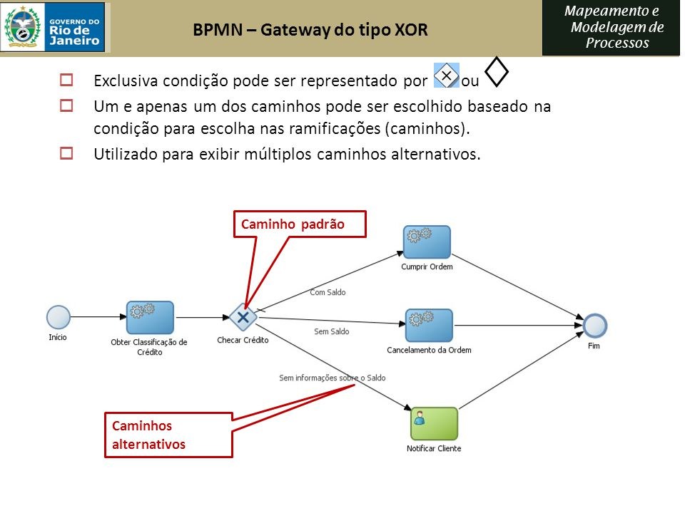 BPMN – Gateway do tipo XOR