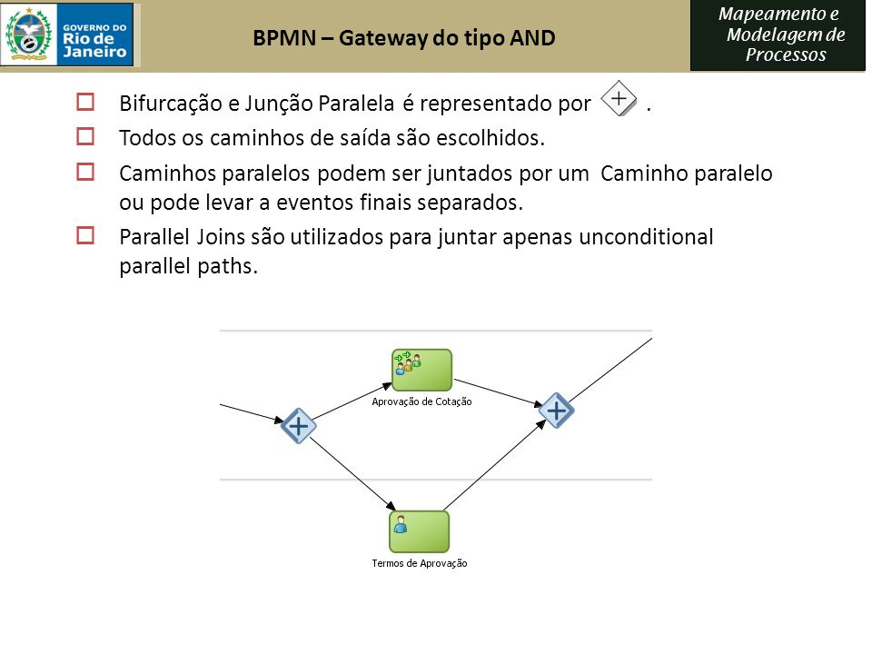 BPMN – Gateway do tipo AND