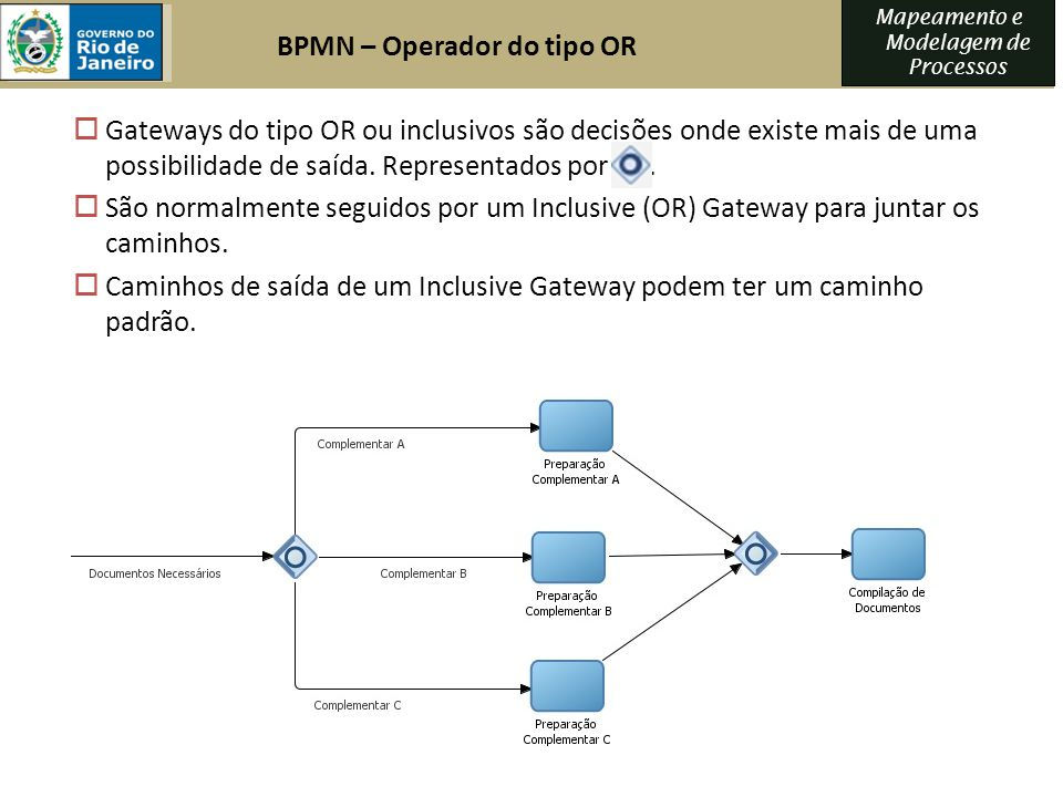 BPMN – Operador do tipo OR