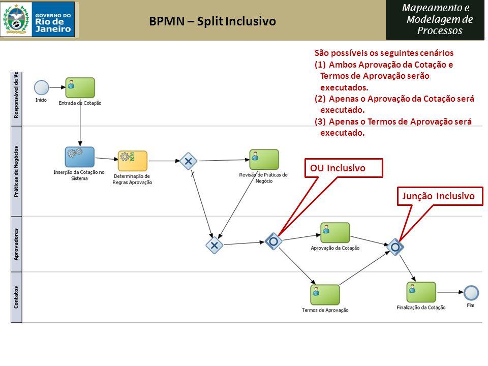 BPMN – Split Inclusivo OU Inclusivo Junção Inclusivo