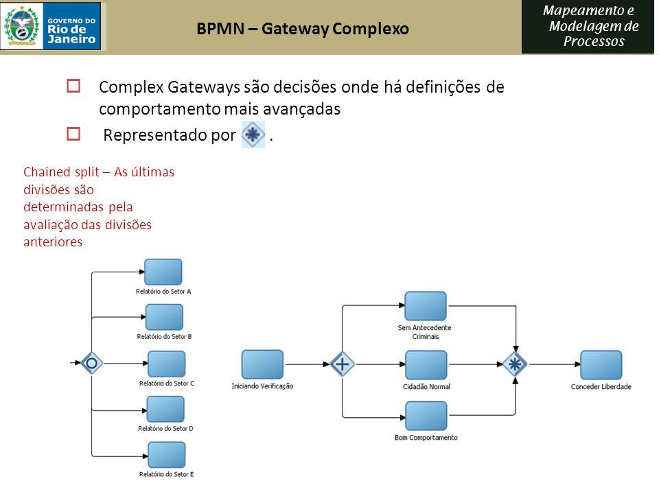 BPMN – Gateway Complexo