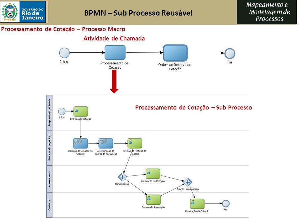 BPMN – Sub Processo Reusável