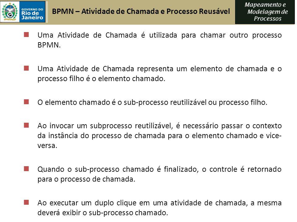 BPMN – Atividade de Chamada e Processo Reusável