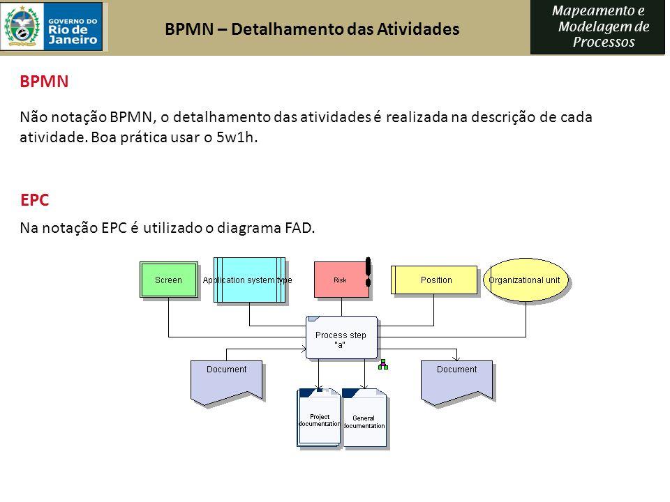 BPMN – Detalhamento das Atividades