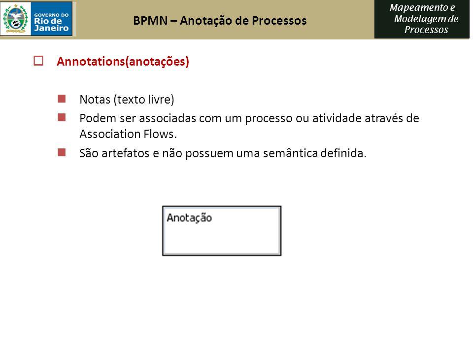 BPMN – Anotação de Processos