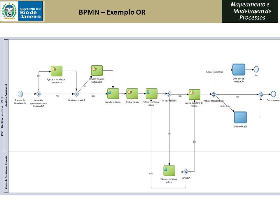 BPMN – Exemplo OR