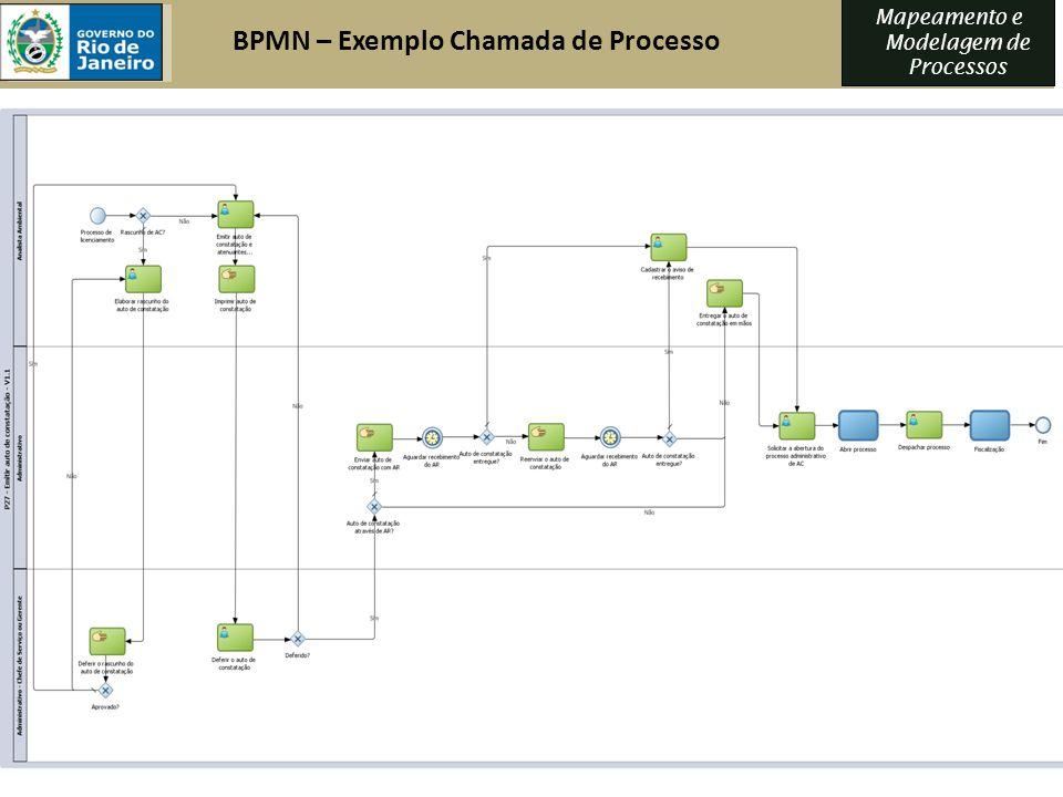 BPMN – Exemplo Chamada de Processo