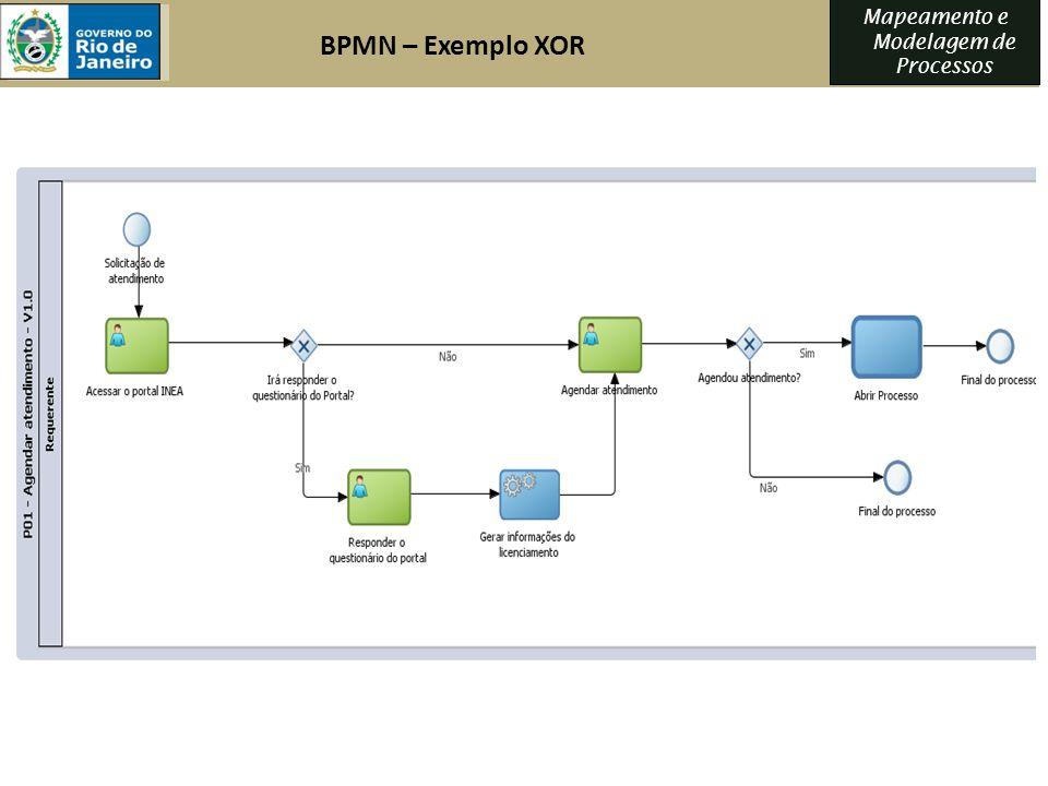 BPMN – Exemplo XOR