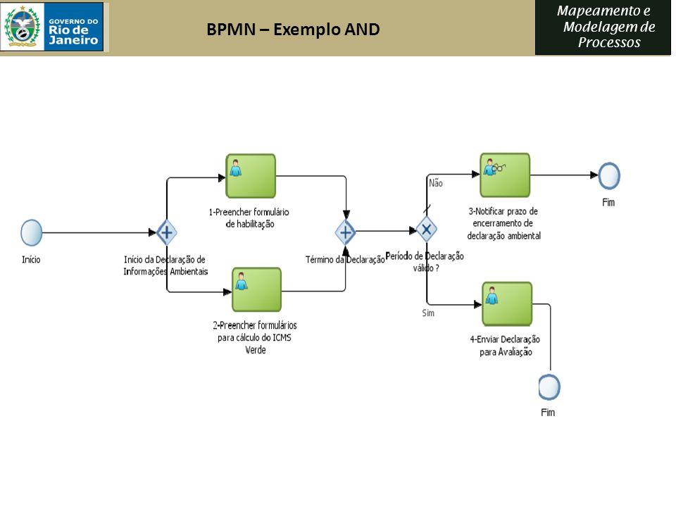 BPMN – Exemplo AND
