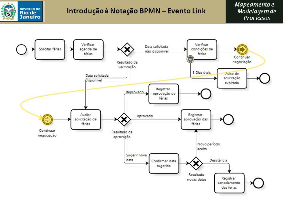 Introdução à Notação BPMN – Evento Link