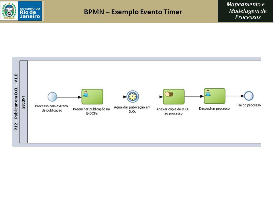 BPMN – Exemplo Evento Timer
