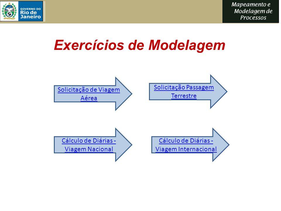 Exercícios de Modelagem