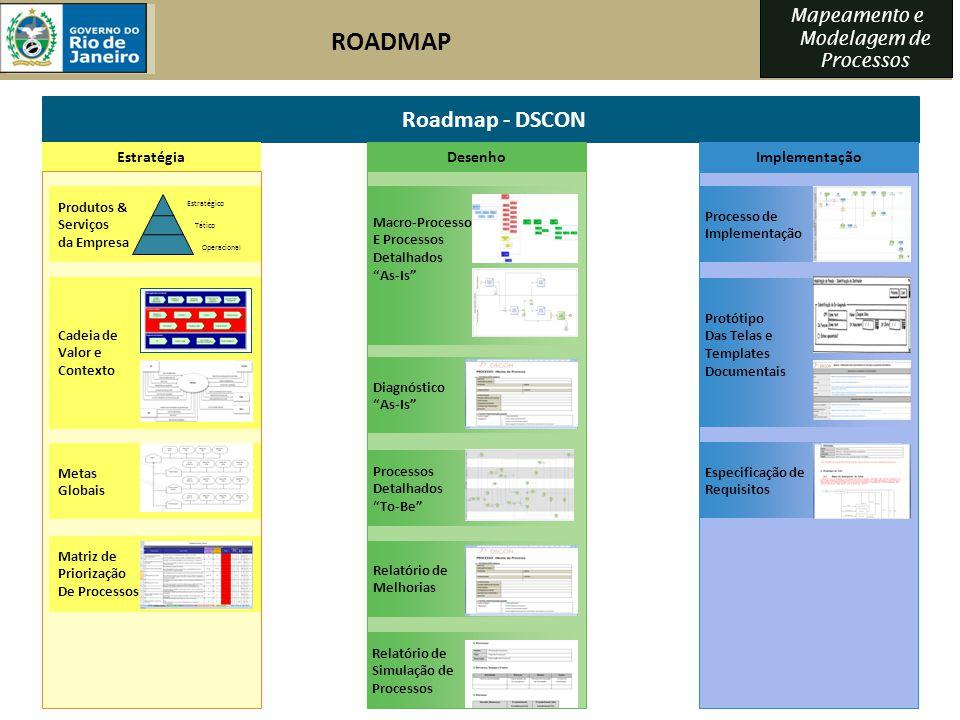 ROADMAP Roadmap - DSCON Estratégia Desenho Implementação Produtos &