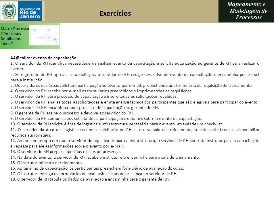 Exercícios A4)Realizar evento de capacitação