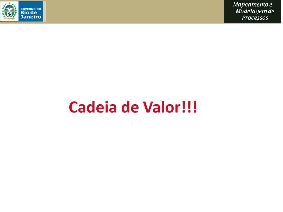 Cadeia de Valor!!!
