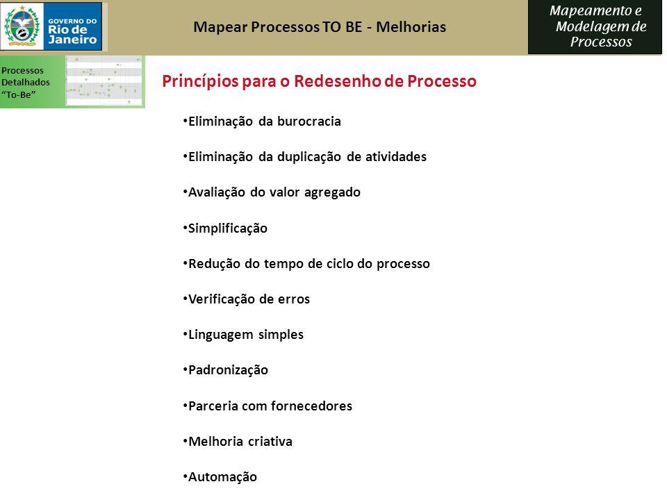 Princípios para o Redesenho de Processo