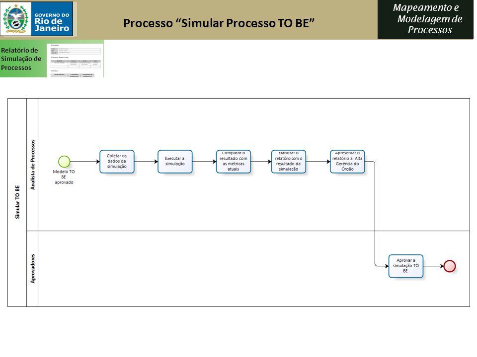 Processo Simular Processo TO BE