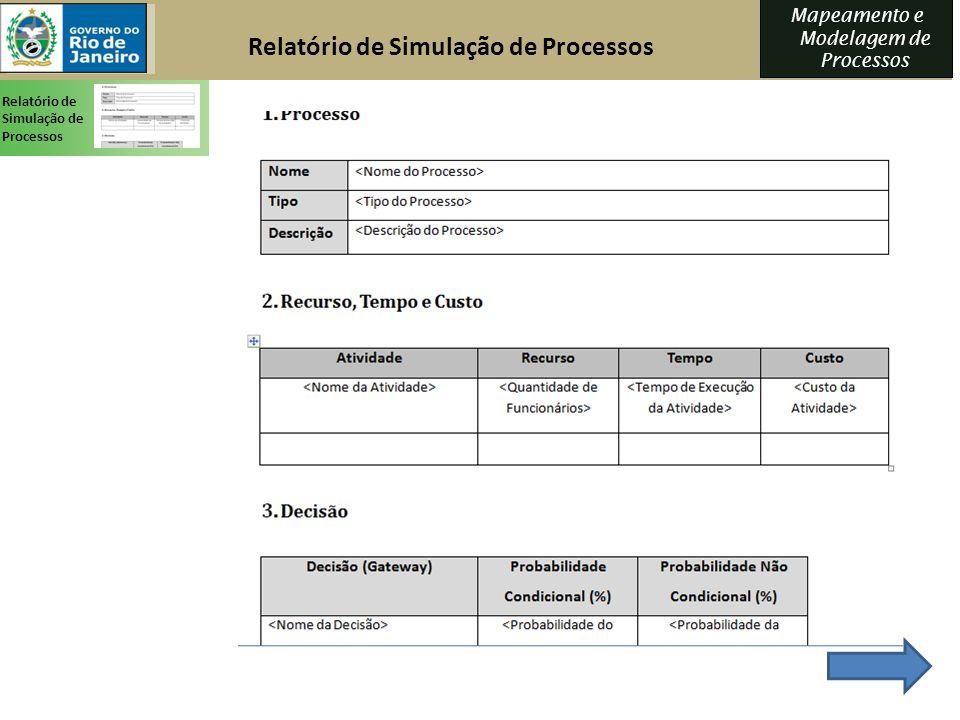 Relatório de Simulação de Processos