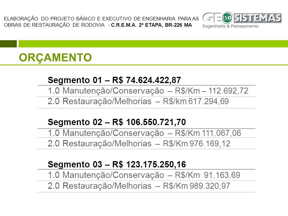 ORÇAMENTO Segmento 01 – R$ 74.624.422,87