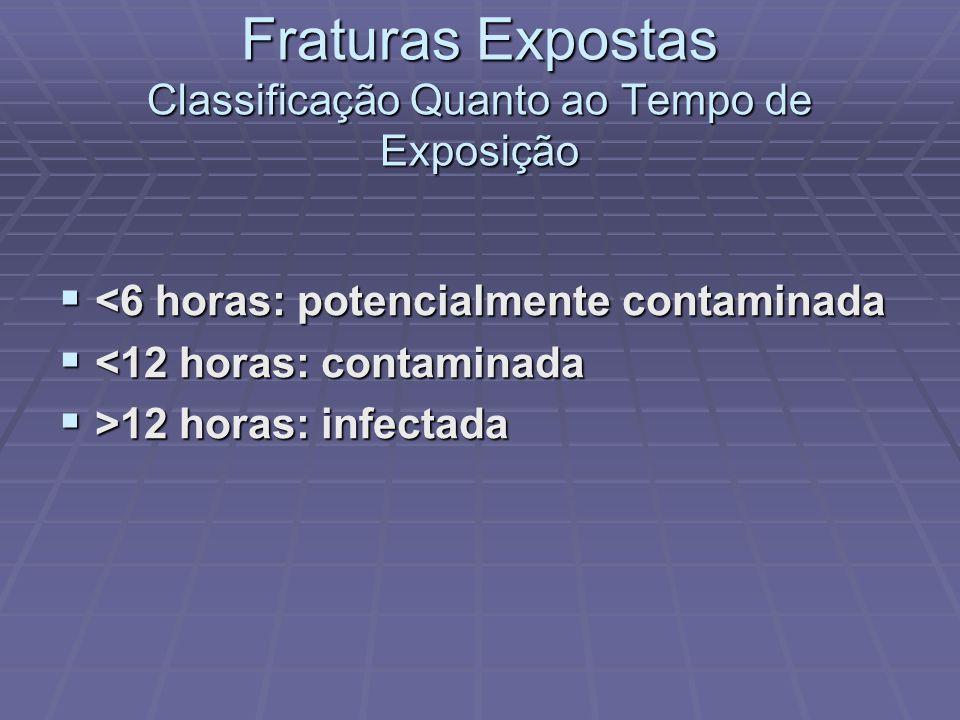 Fraturas Expostas Classificação Quanto ao Tempo de Exposição
