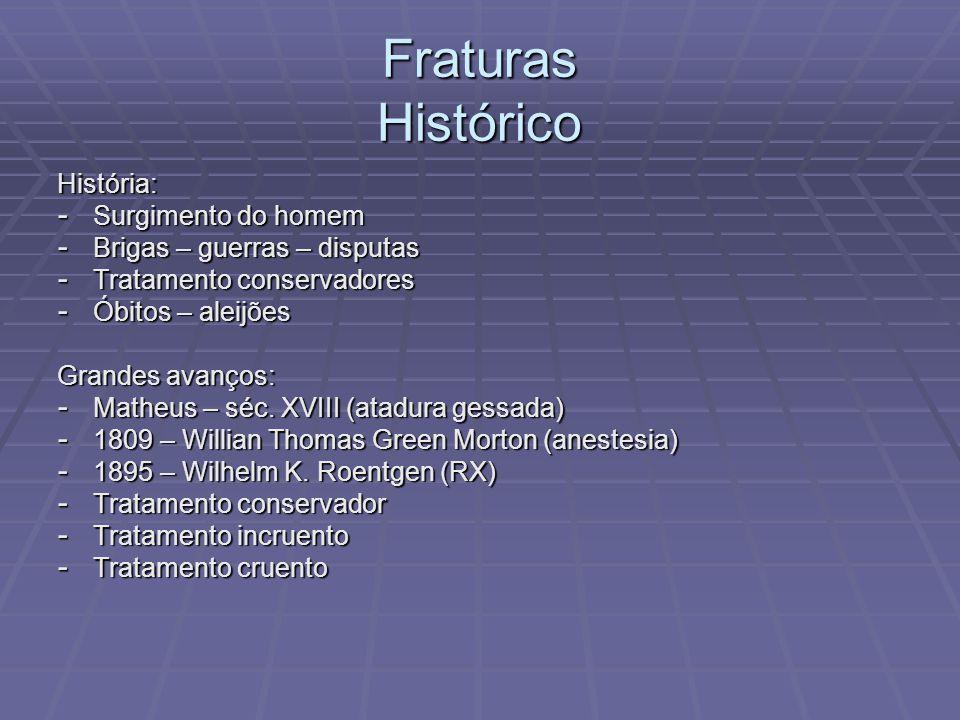 Fraturas Histórico História: Surgimento do homem