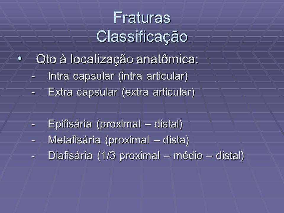 Fraturas Classificação