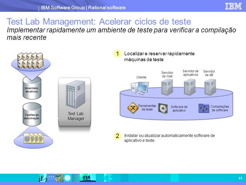 Test Lab Management: Acelerar ciclos de teste