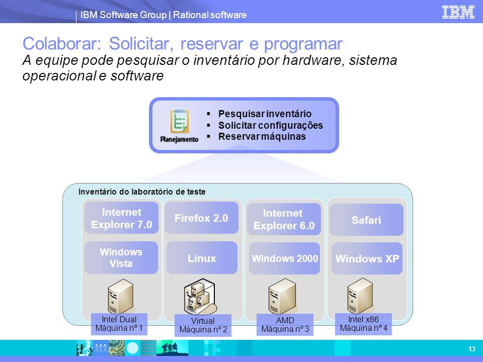Colaborar: Solicitar, reservar e programar A equipe pode pesquisar o inventário por hardware, sistema operacional e software