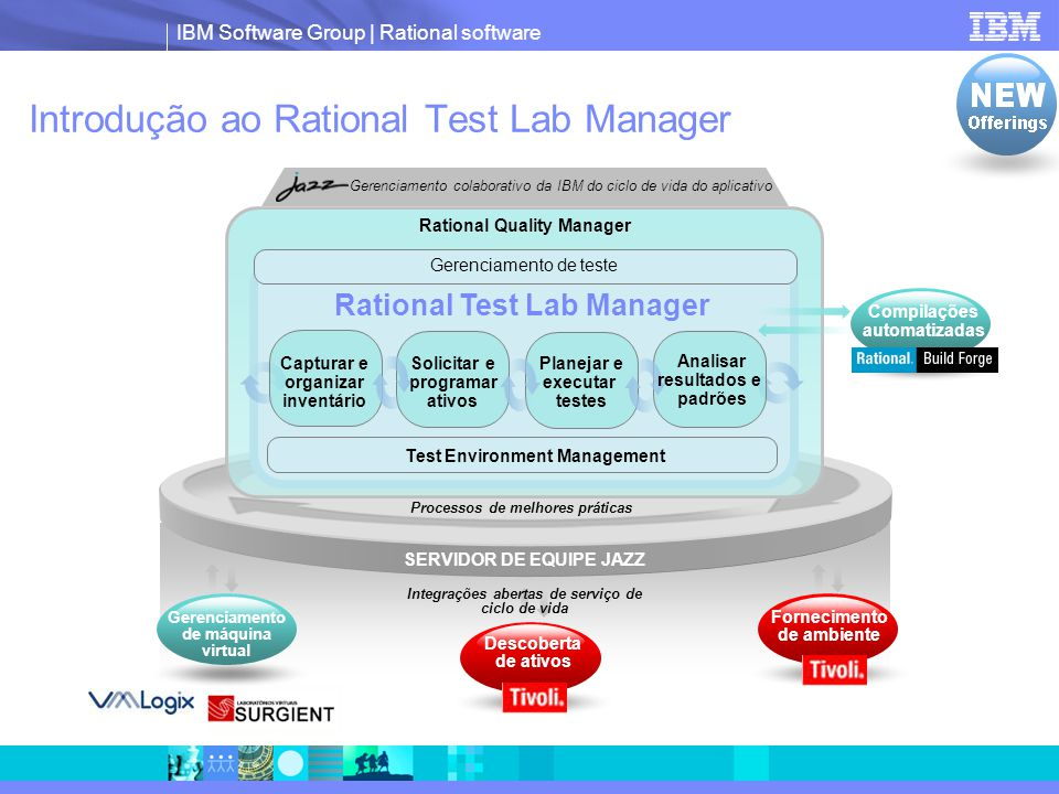 Introdução ao Rational Test Lab Manager