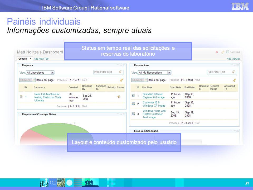 Painéis individuais Informações customizadas, sempre atuais