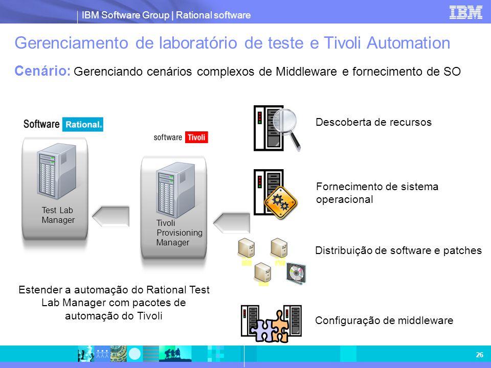 Gerenciamento de laboratório de teste e Tivoli Automation