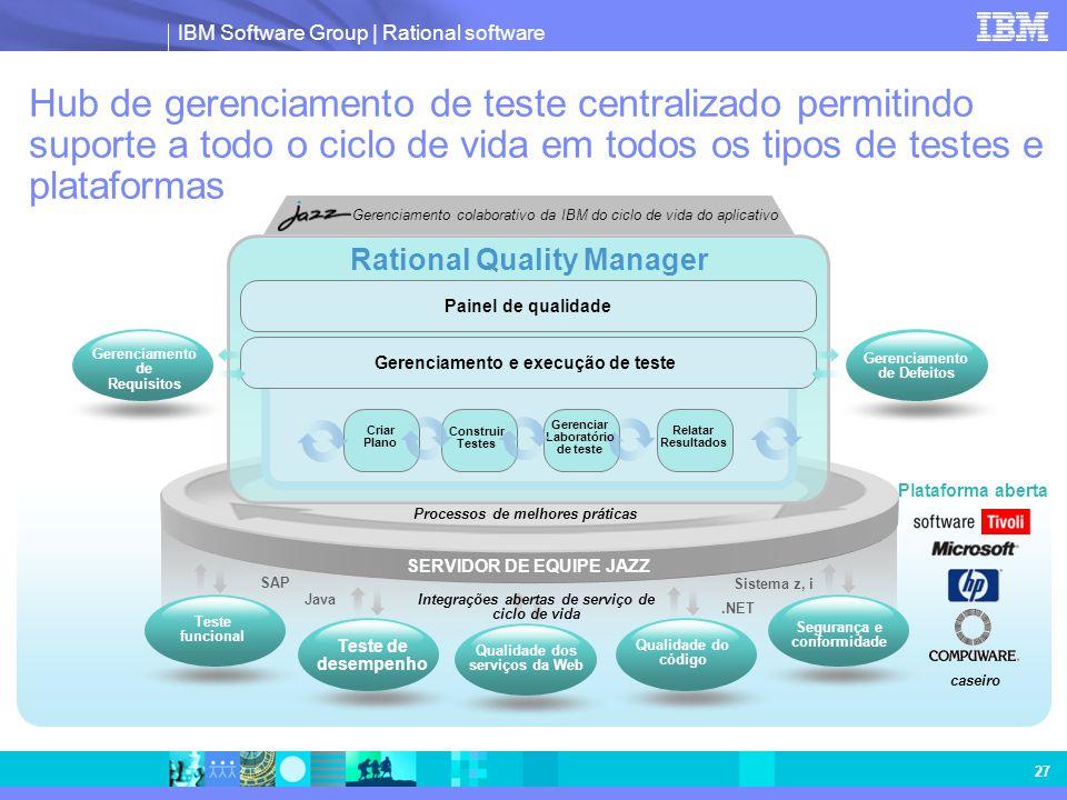 Hub de gerenciamento de teste centralizado permitindo suporte a todo o ciclo de vida em todos os tipos de testes e plataformas