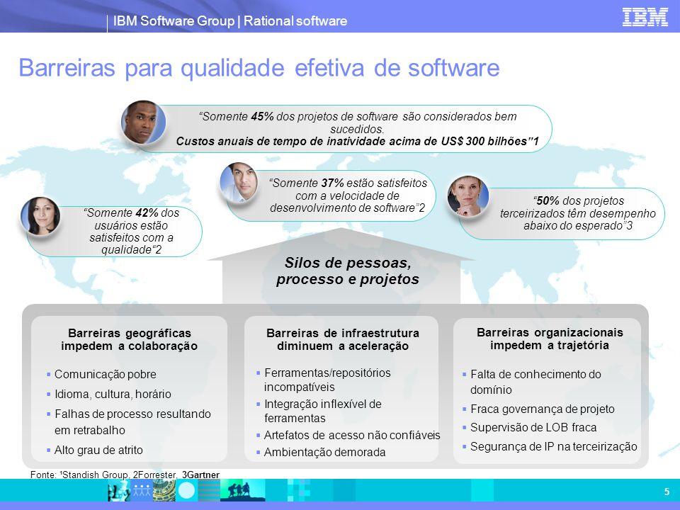 Barreiras para qualidade efetiva de software