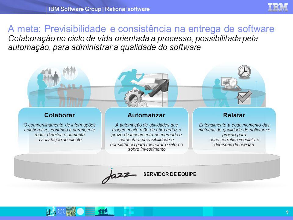 A meta: Previsibilidade e consistência na entrega de software Colaboração no ciclo de vida orientada a processo, possibilitada pela automação, para administrar a qualidade do software