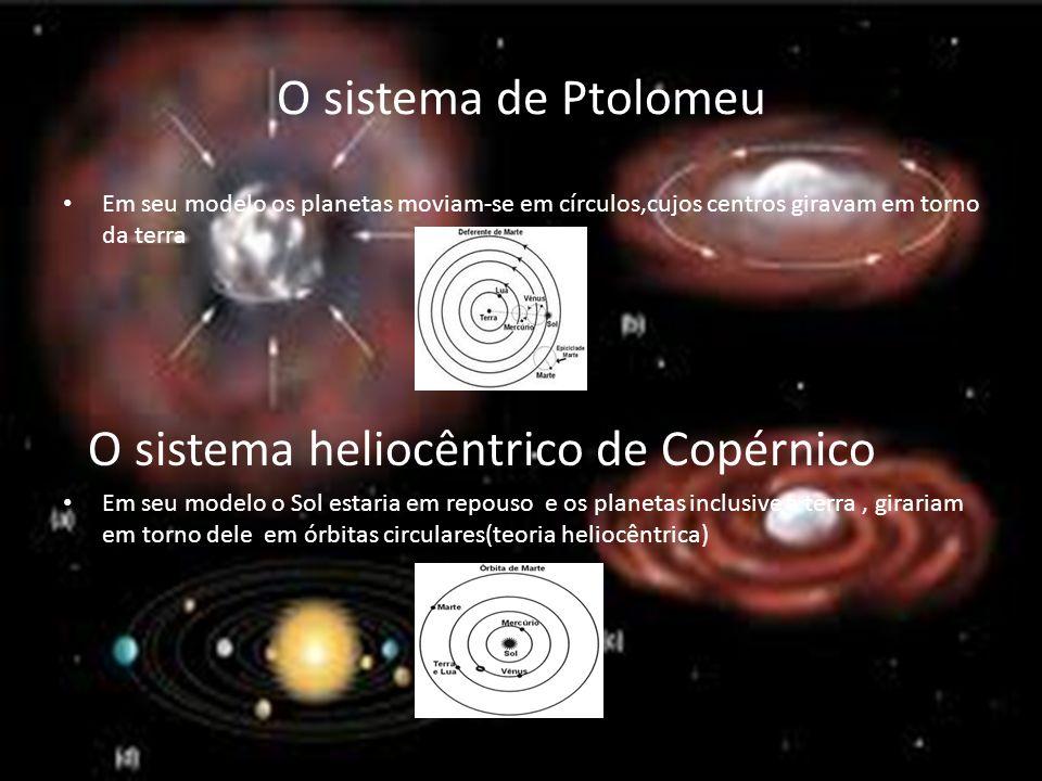 O sistema de Ptolomeu O sistema heliocêntrico de Copérnico