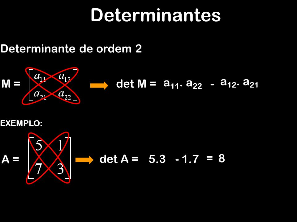Determinantes Determinante de ordem 2 M = det M = a11. a22 a12. a21 -