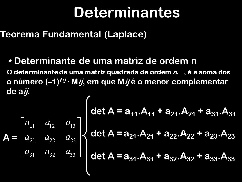 Determinantes Teorema Fundamental (Laplace)