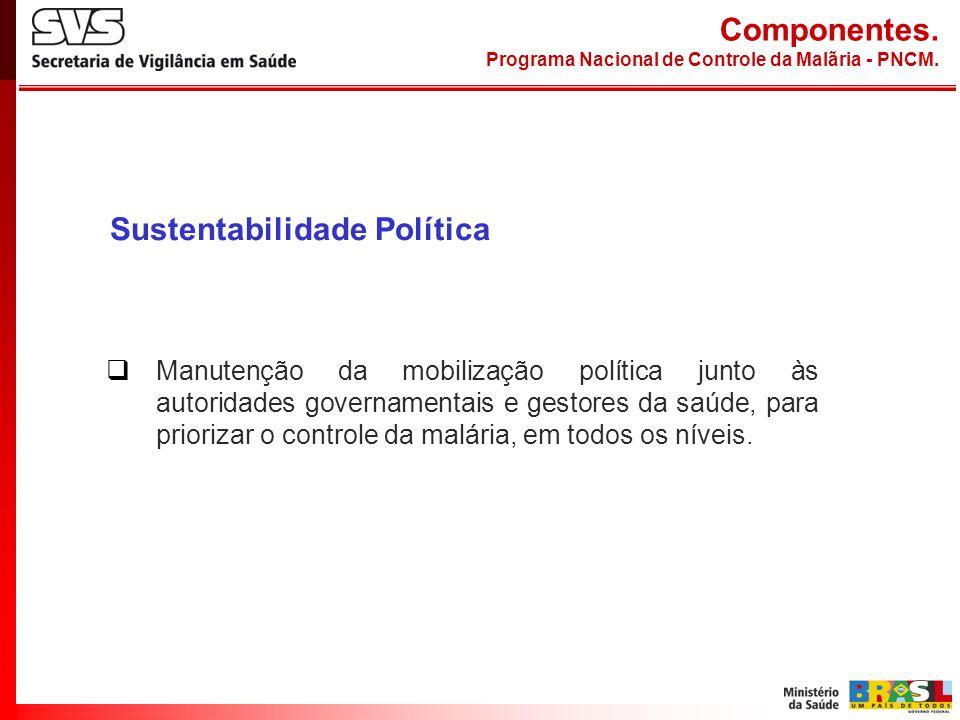 Sustentabilidade Política