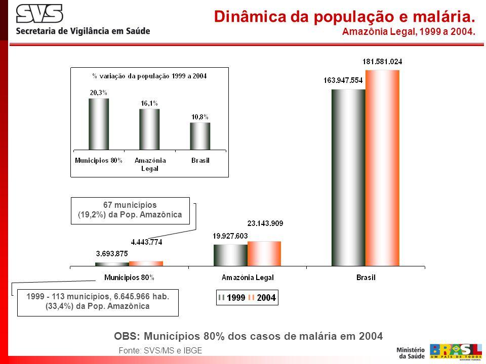 1999 - 113 municípios, 6.645.966 hab. (33,4%) da Pop. Amazônica